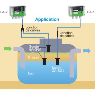 Application labkotec ga1 et ga2 1