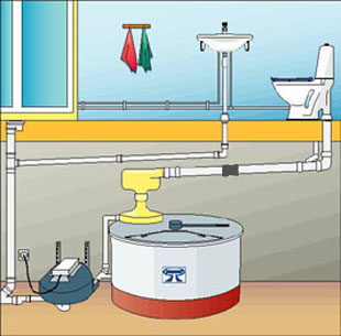 Systèm de toilette à compost Aquatron