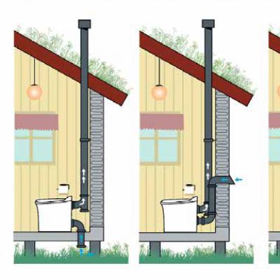 Installation toilette sèche Cinderella Comfort