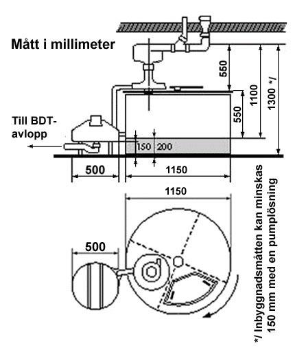 dimensions Aquatron 4x100