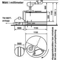 Dimensions pour l'installation de l'Aquatron 4x100