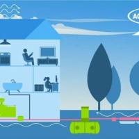 Assainissement écologique avec le séparateur Aquatron
