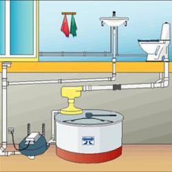 Installation du séparateur Aquatron