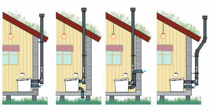 Installation d'une toilette à combustion Cinderella Comfort