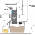 Toilette seche separation urine 1