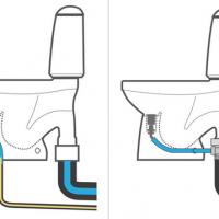 Toilettes ecochasse separation d urine ou economie d eau