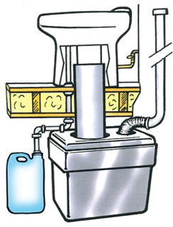Ts a sepration d urine et box 2