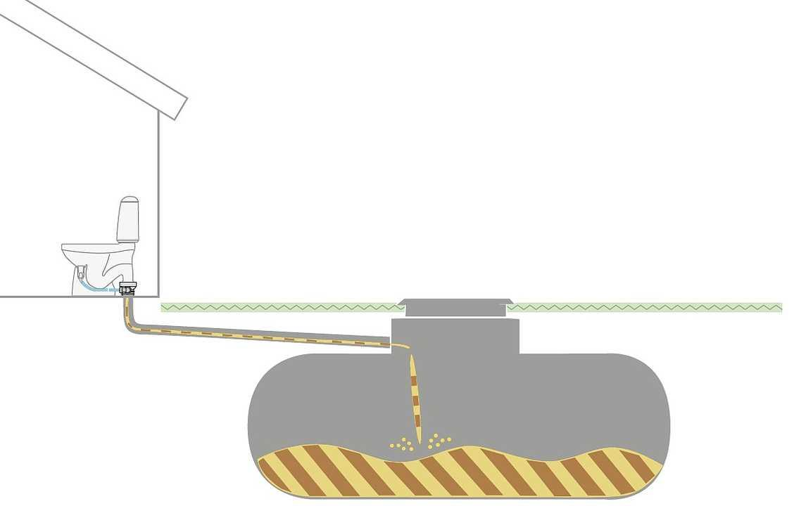 Wostman ecoflush installation 1